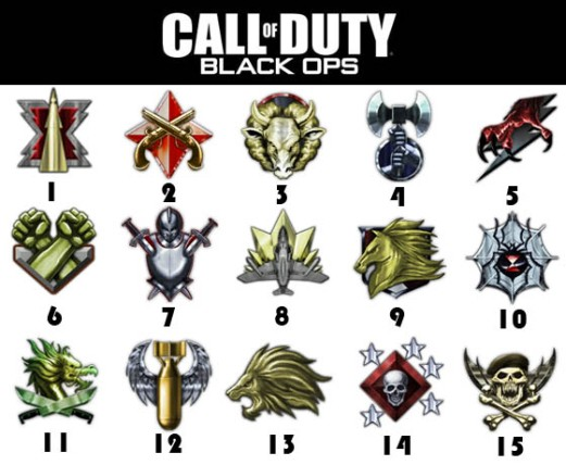 black ops prestige emblems ps3. Moving To Black Ops!